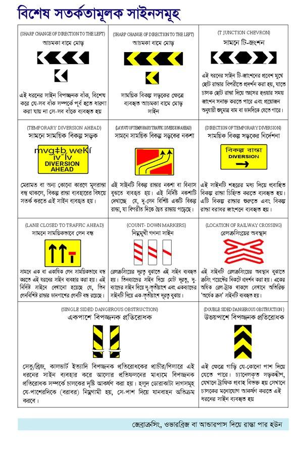 international driving license bd